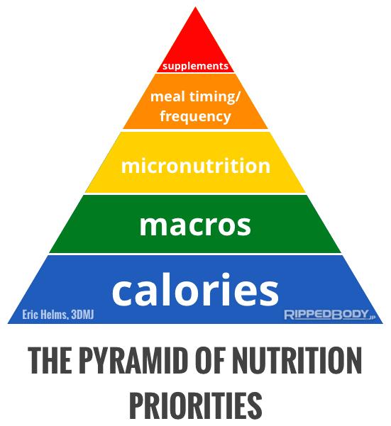 Hypokalorische Diät von 1000 Kalorien pro Tag